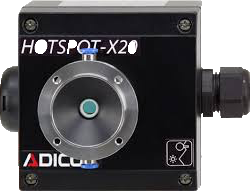 Adicos Hotspot X20
